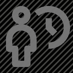 clock, person, time, user icon