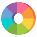 color, design, paint, ux and ui, wheel