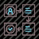 flow chart, graph, scenarios, user icon