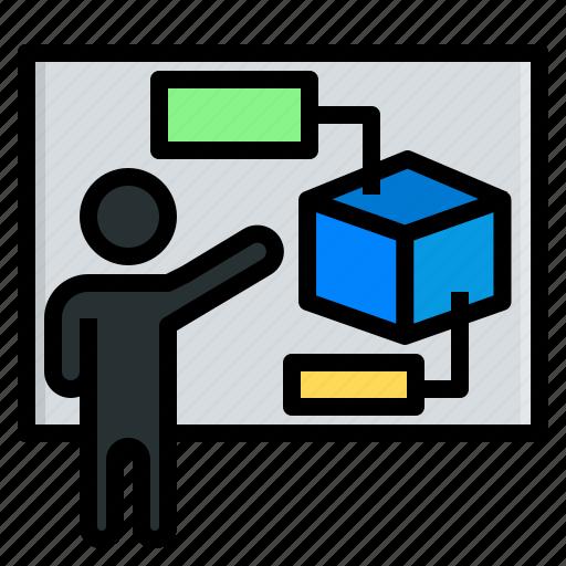present, presentation, product, sell, speak icon