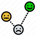 bad, emotional, feeling, graph, smile, user, ux icon