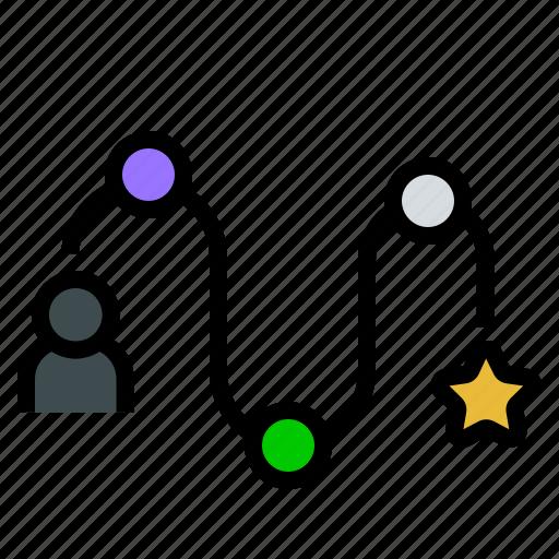 journey, roadmap, timeline, user, ux, way icon