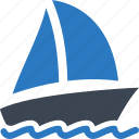 sailboat, watercraft, yacht, boat insurance