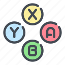 game, pad, button, x, y, b, a