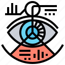 cyber, eye, identity, recognition, scanning