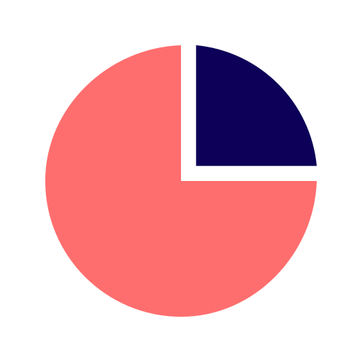 analysis, analytics, chart, data, graph, pie, report, statistics icon