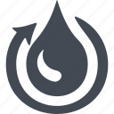 drink, drop, flow, liquid, water consumption, water flow icon