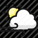wind, cloud, sun