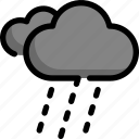 climate, cloud, cloudy, forecast, rain, rainy, weather icon