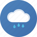 rain, weather