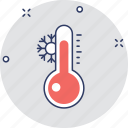 celsius, fahrenheit, temperature, temperature tool, thermometer