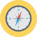 cardinal points, compass, compass rose, odometer, speedometer icon