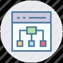 blog, connection, development, web, web design, webpage, website icon