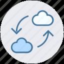 development, restore, storage, sync, update, reload, cloud