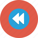 audio, back, previous, rewind icon icon