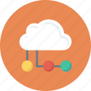 cloud computing, cloud network, network hosting, network sharing, server cloud icon icon