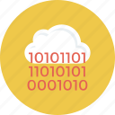 cloud coding, cloud computing, cloud html, cloud programming, html coding icon icon