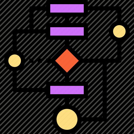 algorithm, coding, computer, language, programming icon