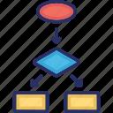diagram, flowchart, shapes, web, workflow icon