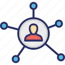affiliate, avatar, connection, marketing, social icon