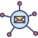 affiliate, email, marketing, message icon