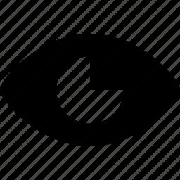 eye, iris, view, visible icon