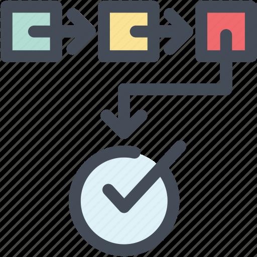 Easy, implementation, order, plan, planning, schedule ...  Implementation