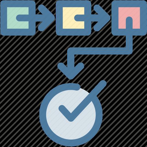 easy, implementation, order, plan, planning, schedule, workflow icon