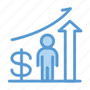 finance, growth, income