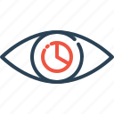 eye, internet, mission, piechart, view, vision, web icon