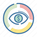 diagramm, eye, statistics, view icon