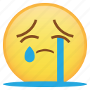 cry, emoji, emoticon, sad, smiley, tears, weird icon