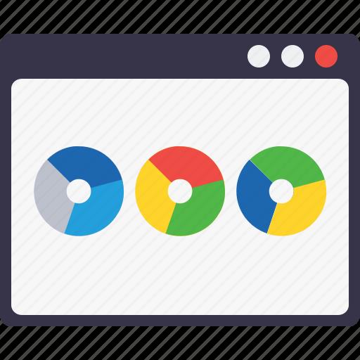 analysis, measure, performance, pie chart, statics, webpage, window layout icon