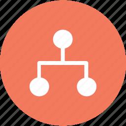 algorithm, chart, flowchart, graph icon