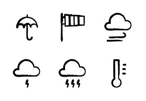 Forecast (sketch)