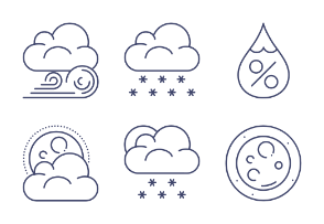 Weather Forecast Outline